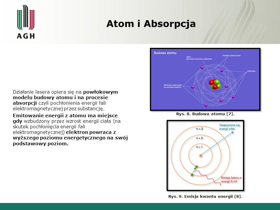Rys. 9. Emisja kwantu energii [8].